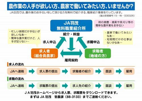 無料職業紹介図2
